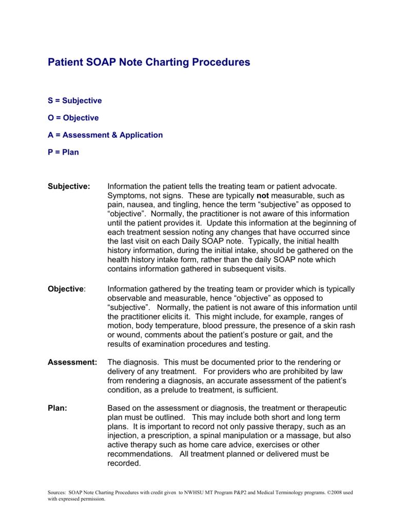 Patient Soap Note Charting Procedures